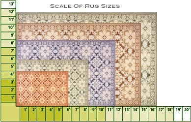 area rugs - decorlinen. Area Rug Sizes